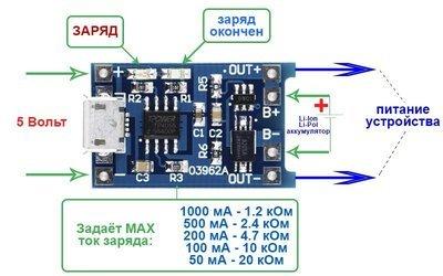 Модуль заряда TP4056-Micro Protect (фото, вид 2)