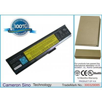 CameronSino CS-AC3200HB (фото)