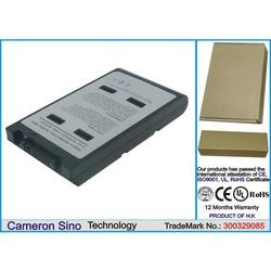 CameronSino CS-TOA15