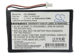 CameronSino CS-JR300SL
